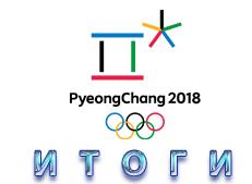 Итоги Олимпийских игр в Пченхане.