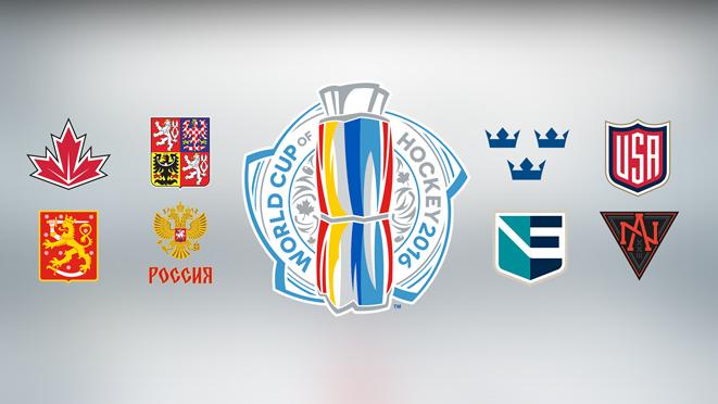 Итоги Кубка Мира 2016